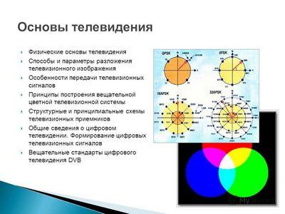 Физические основы телевидения