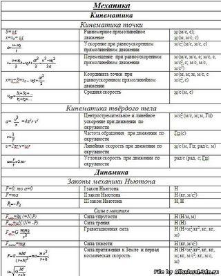 Физика: Механика