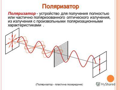 Исследование поляризационных характеристик электромагнитных волн