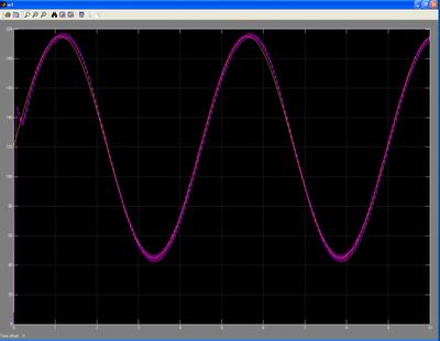 Математическое моделирование исполнительных двигателей постоянного тока независимого возбуждения