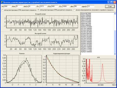 Методы и алгоритмы компьютерного моделирования случайных процессов