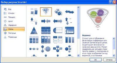 Применение графики и объектов в документах MS Word