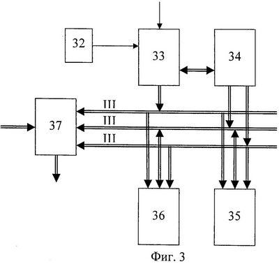 Радиометрический приемник (радиометр)