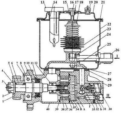 Система управления приводами. Методические указания к выполнению лабораторных работ