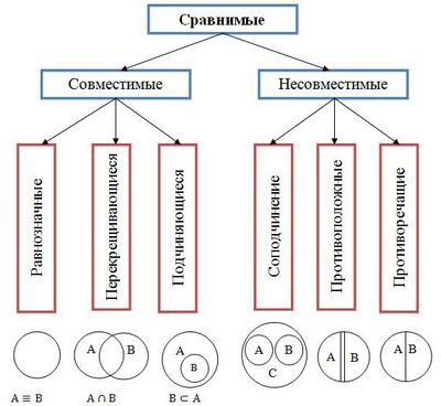 Теория информации. Контрольные вопросы