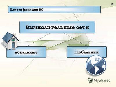 Вычислительные сети
